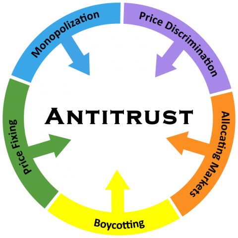 Antitrust and Small Businesses